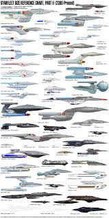 555 best space ships images on pinterest trekking star trek