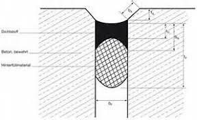 flã ssigkunststoff balkon beton fugen abdichten rissabdichtung fugenabdichtung und