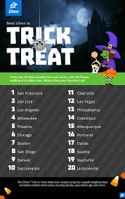 halloween city sacramento 20 best cities for trick or treating in 2015 zillow porchlight