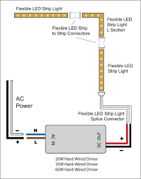 88light flexible led strip light t and l sections wiring diagrams