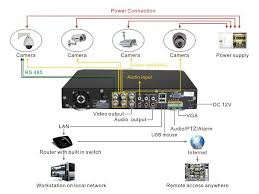 diagram of cctv installations wiring diagram for cctv system