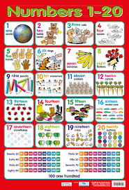 worksheet number chart 1 20 benaffleckweb worksheets for