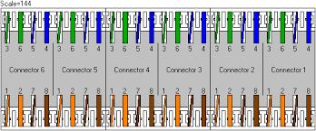 patch panel 24 port cat 6 568 a or b 1u