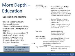 How To List Scholarships On Resume Resumes And Cvs For Mph Students Fall 2010