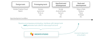 neonto studio create native mobile apps for android and ios