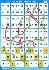 multiplication table games 3rd grade using snakes and ladders game to teach multiplication tables