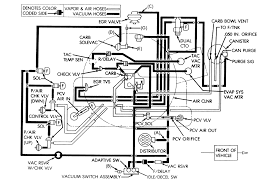 jeep yj engine diagram jeep wiring diagrams instruction
