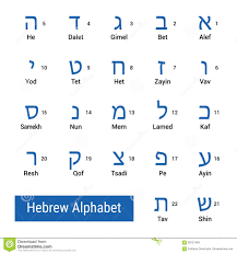 hebrew alphabet coloring pages coloring page