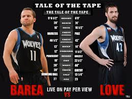 Kevin Love Meme - kevin love and jj barea have to be separated by teammates on bench