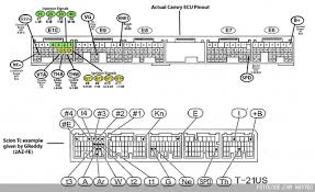 2006 toyota camry fuse box diagram wiring diagram simonand