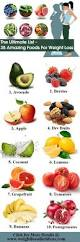 35 best diet images on pinterest health healthy food and weight