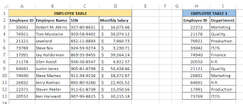 How To Create A Lookup Table In Excel Vlookup In Vba U2013 With Examples