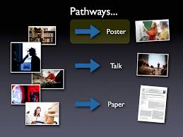 what to write in introduction of research paper poster guide justin l matthews the