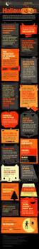 halloween facts traditional facts and history facts