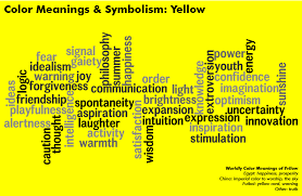colors yellow color symbolism chart color meanings chart color charts