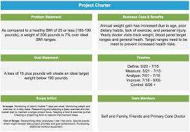 how to lose weight using lean six sigma goleansixsigma com