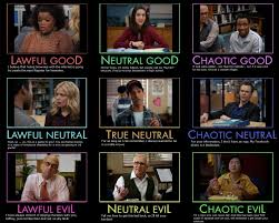 Meme Community - community alignment alignment charts know your meme