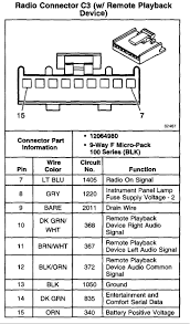 gm radio harness diagram wiring diagram simonand