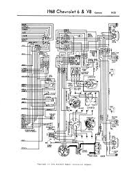 1968 camaro wiring diagram 1968 wiring diagrams instruction