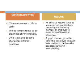 Resume Writing Course Art Of Resume And Cv Writing