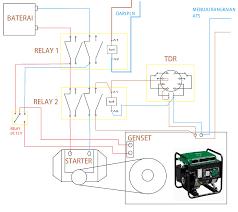 cara membuat rangkaian panel amf automatis main failure untuk