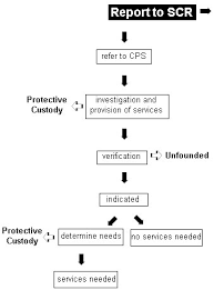 a guide to new york u0027s child protective services system