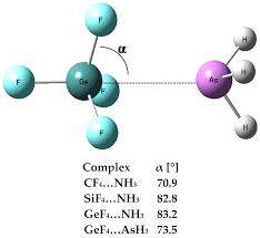 crystals free full text lewis acid properties of tetrel