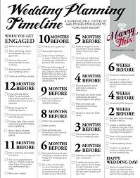 step by step wedding planning wedding planning timeline durango photographer by skelly