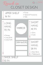 master bedroom closet layout u2013 aminitasatori com