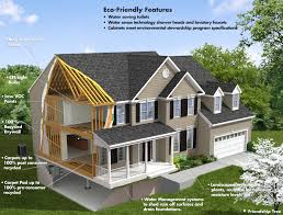 28 eco friendly home plans house plans and designs joy