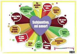 learn foreign language skills spanish subjunctive poster