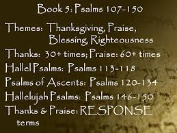 psalm 111 wholehearted thanksgiving ppt