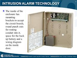 intrusion alarm technology ppt video online download
