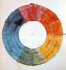 how to spin the colour wheel by turner malevich and more tate