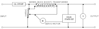 electrical info articles servo controlled voltage stabiliser