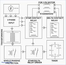 3 phase motor control wiring diagram u2013 pressauto net