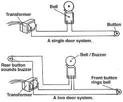 trailer lights troubleshooting 7 pin single doorbell wiring diagram and installation wiring diagram