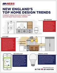 infographic top 4 new england home design trends nebs