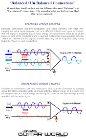 balanced vs unbalanced audio connections free diagram