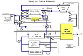 schematic diagram for hvac system circuit and schematics diagram