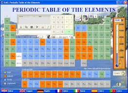 Periodic Table Mercury Periodic Table Of The Elements Enig Software