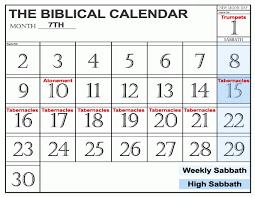 biblical calendar the biblical sabbath is not constantines sunday or saturday