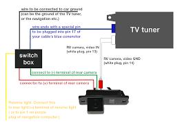 custom digital tv tuner for bmw oem integration usb