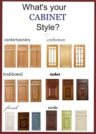 cabinet doors styles u0026 cabinet door styles what u0027s yours