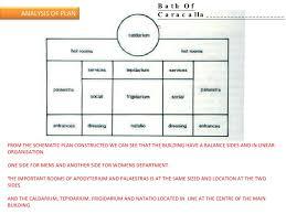 baths of caracalla floor plan baths of caracalla 24 728 jpg cb 1279224742