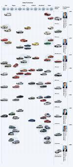 toyota all cars models toyota global site corolla line