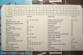 bmw e60 fuse box location bmw wiring diagrams for diy car repairs
