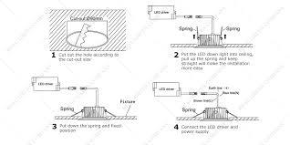 downlight led interior ce led spot light waterproof ce u0026rohs