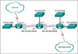 routing table in networking the routing table 3 5 cisco networking academy s introduction to