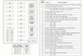 1993 ford wiring diagram wiring diagram byblank